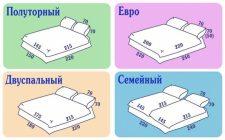 Полутораспальный или полутороспальный как правильно