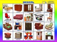 Какая бывает мебель список