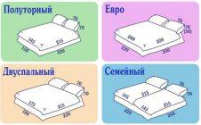 Размер евро кровати это сколько